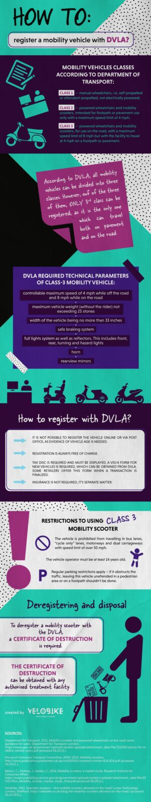 how-to-register-a-mobility-vehicle-with-DVLA